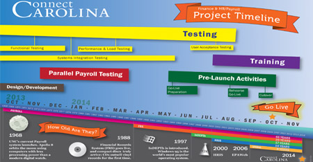 New Project Timeline Poster - Thumbnail