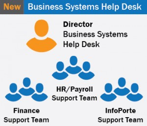 business-systems-help-desk3