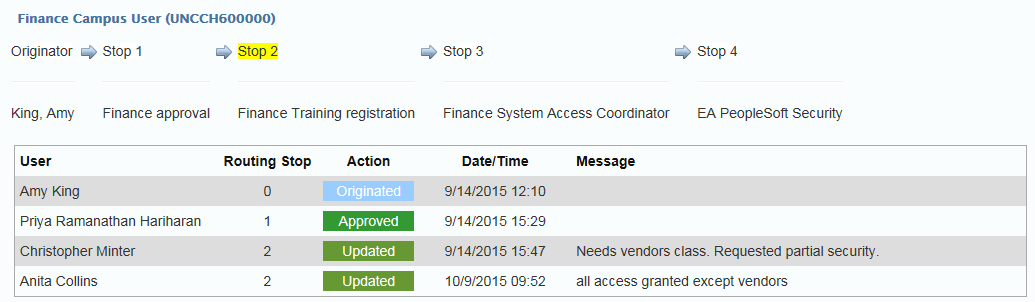 finance campus user example image