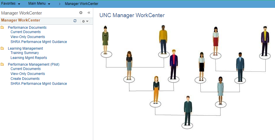 This is a screenshot of the new view for the UNC Manager Workcenter, which features consolidated links.